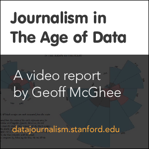 Part 2: Data Visualization in Journalism